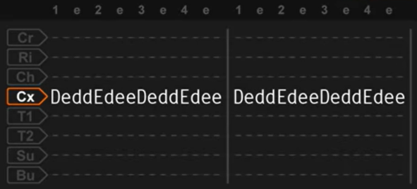 Tablatura do paradiddle simples, um dos tipos de rudimentos
