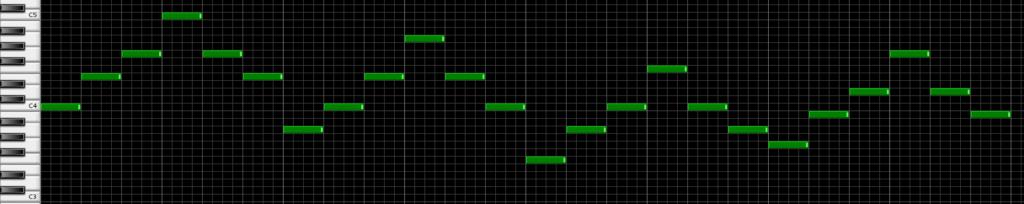 Piano roll, uma das bases da tecnologia MIDI e instrumentos virtuais