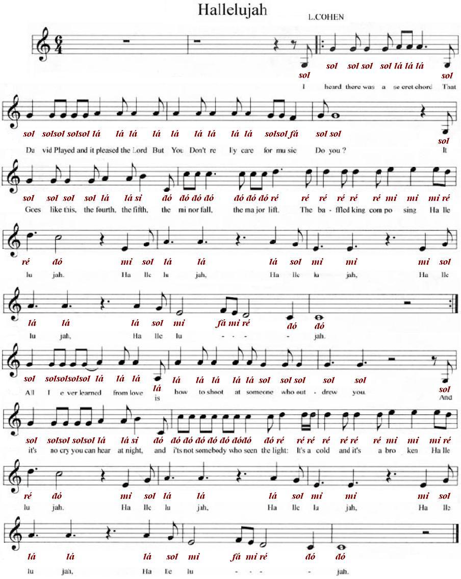 Well-known Partitura da Musica Hallelujah? | Yahoo Respostas DX43
