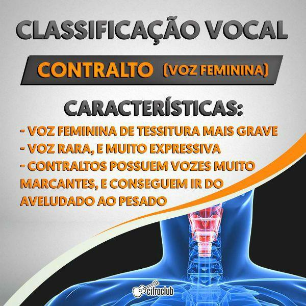 Infográfico ilustra as características da voz de uma cantora contralto