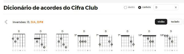 Dicionário de acordes do Cifra Club, uma ferramenta intuitiva e que atende destros e canhotos