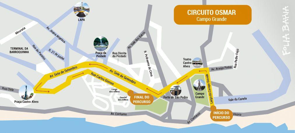 Circuito Osmar/Campo Grande 2020