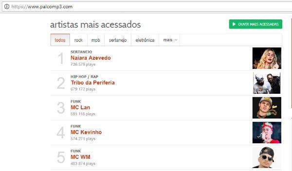 Naiara Azevedo lidera ranking do Palco MP3